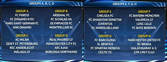 Welcome to the 2012/2013 UEFA Champions League