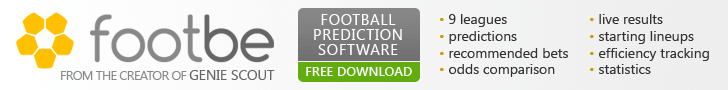 Footbe - Your football betting environment