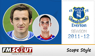 Everton 11/12 Scope Facepack