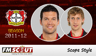 Leverkusen 11/12 Scope Facepack