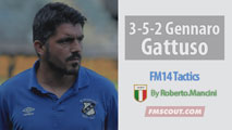 3-5-2 of Gennaro Gattuso for FM14