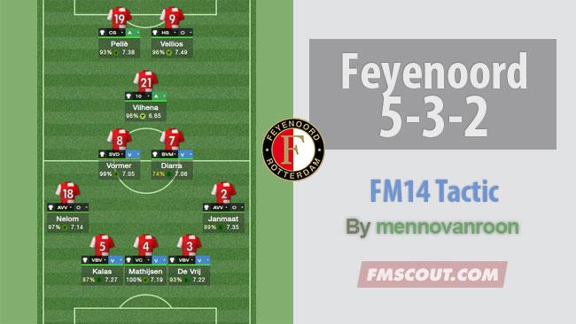 FM 2014 Tactics   FM Scout