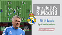 Ancelotti's Real Madrid 2013-14 for FM14 (version 2)
