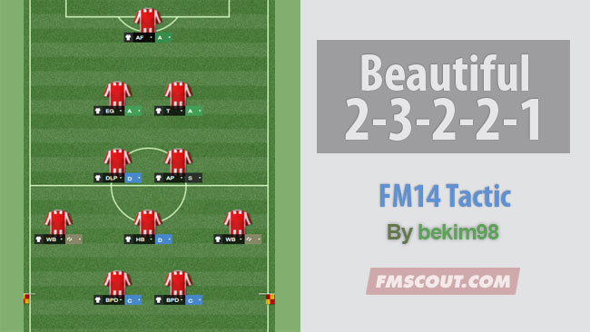 FM 2014 Tactics - Beautiful 2-3-2-2-1 • Possession/CCC's/Defence