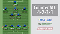 Counter Attacking 4-2-3-1