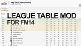 League Table mod for FM14
