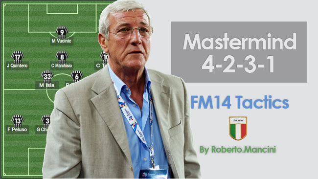 Masterminding 4 2 3 1 For Fm14 Fm Scout