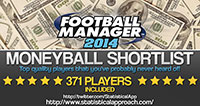 Football Manager 2014 Moneyball Shortlist