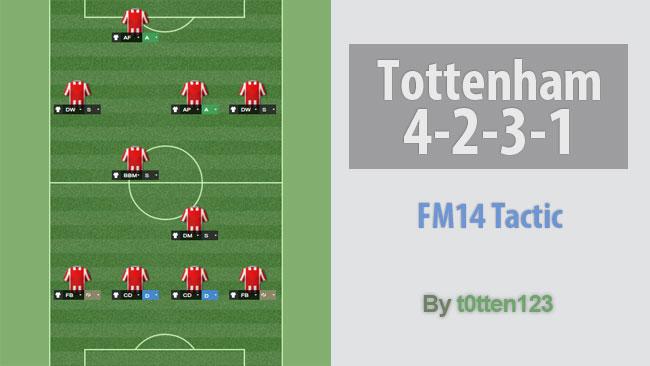 Tottenham 4-2-3-1 Tactic for FM14   FM Scout
