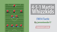 Whizzkids 4-5-1 by Martin
