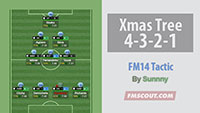 Christmas Tree 4-3-2-1 for FM14
