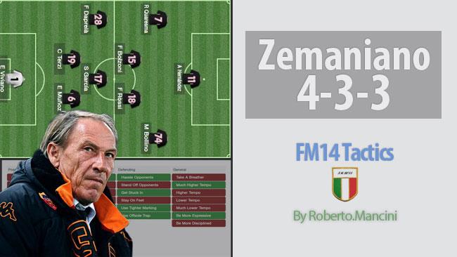 4-3-3 Zemaniano for FM14 - Zemanlandia is reborn | FM Scout