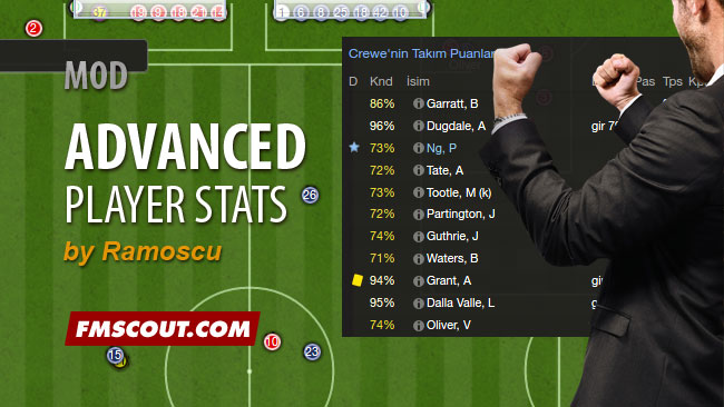 Advanced Player Stats mod for FM15