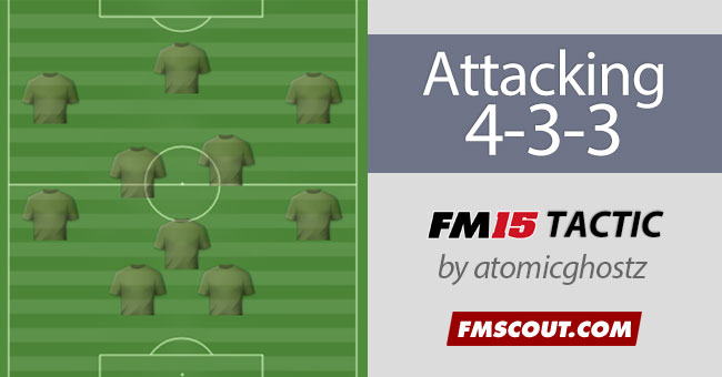 FM 2015 Tactics - Attacking 4-3-3 Tactic for FM15