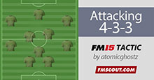 Attacking 4-3-3 Tactic for FM15