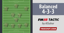 Balanced 4-3-3 for FM15