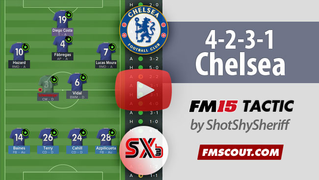 FM 2015 Tactics - Chelsea Tactic - Occupying The Important Areas Of The Pitch for FM15
