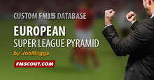 European Super League Pyramid for FM15