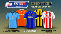English League Two kits 2014/15