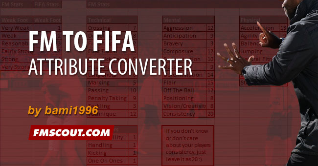 FM 2015 Tools - FM to FIFA attribute converter