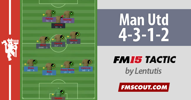 Manchester United's 4-3-1-2 Fluid Attack | FM Scout