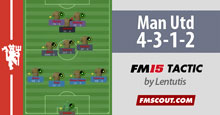 Man Utd's 4-3-1-2 Fluid Attack