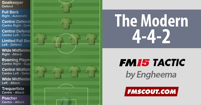 FM 2015 Tactics - FM15 Tactic: 4-4-2 Solid and Deadly
