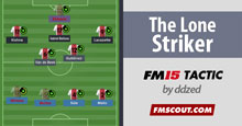 The Fernando Torres FM15 Tactic