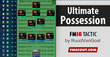 The Ultimate 4-2-3-1 (Possession Football)
