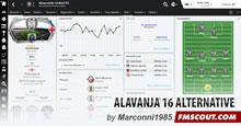 Alavanja 16 Alternative