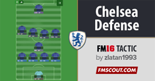 Chelsea 4-1-4-1 Defending Tactic