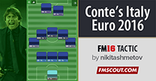Conte's tactics with Italy at Euro 2016