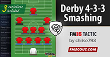 Derby County Smashing 4-3-3 Tactics