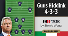 Guus Hiddink Tactics for FM16