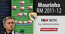 Mourinho Tactics at R.Madrid - FM16