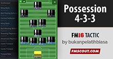 Possession 4-3-3 FM16