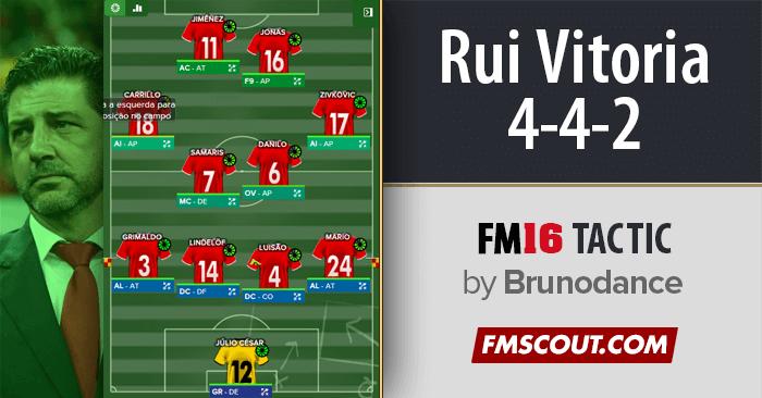 4-4-2 Rui Vitoria Benfica 2016-17