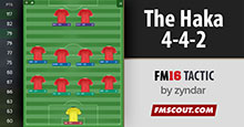 The Haka / Deadly 4-4-2 / FM16 Tactic