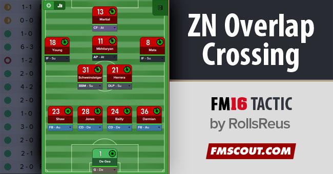 best football manager 2016 tactics download