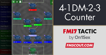 4-1-2-3 Counter Attack - FM17 Tactic