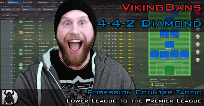 VikingDan's 4-4-2 Diamond - Lower league to Premier League | FM Scout