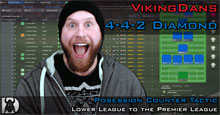 VikingDan's 4-4-2 Diamond - Lower league to Premier League
