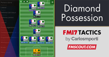 4-4-2 Diamond Narrow Possession