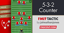 5-3-2 Counter Attacking - FM17 Tactic