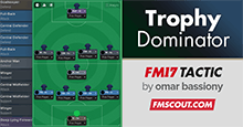 FM 2017 4-1-4-1 Tactic To Dominate Trophies