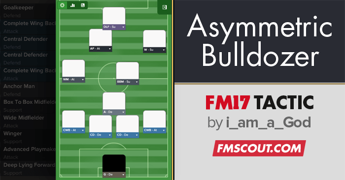 Football Manager 2017 Tactics - Asymmetric Bulldozer for FM17