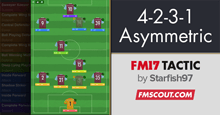 Attacking 4-2-3-1 Asymmetric by Starfish