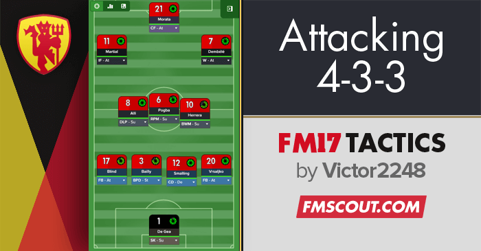 Football Manager 2017 Tactics - Attacking 4-3-3 by Victor2248