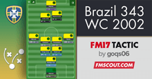 Brazil World Cup 2002 Winning Tactic