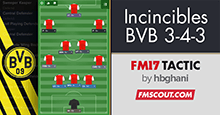 BVB INVINCIBLES 3-4-3 Heavy Metal Football